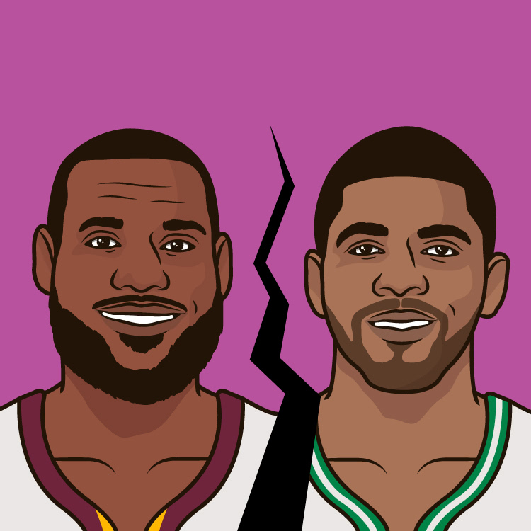 LeBron James and Kyrie Irving stats this season