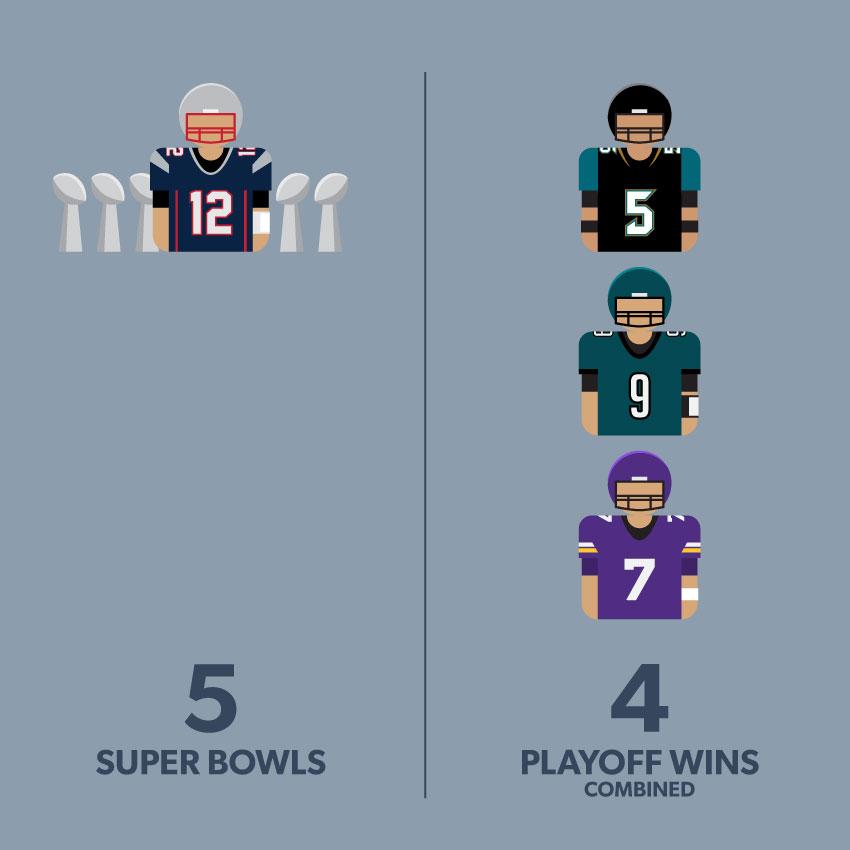 How many super bowls has Tom Brady won?