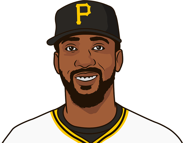 What are the most RBI in a game by Andrew McCutchen?