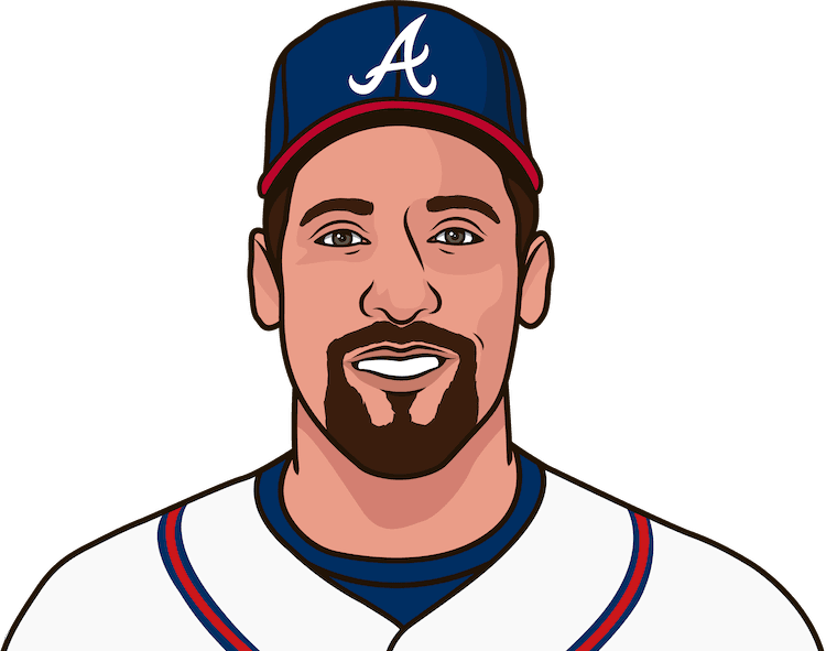 Which Braves pitcher has the most career strikeouts?