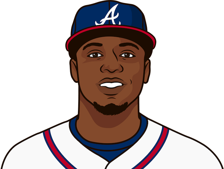 Who was the last Braves player with 4 hits and 4 runs in a game before turning 22 years-old?