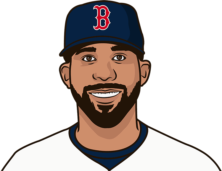 david price most er in a game from 3/1/16 to 10/1/16