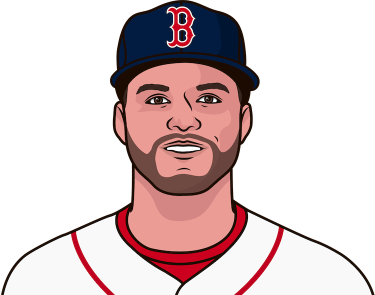red sox ba from 03/01/2016 to 08/09/2016