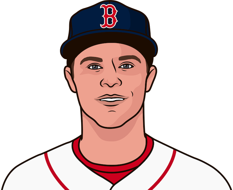 What are the most hits in a postseason game by Brock Holt?