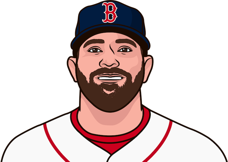 who was the last red sox player with a 1.096 ops in a season