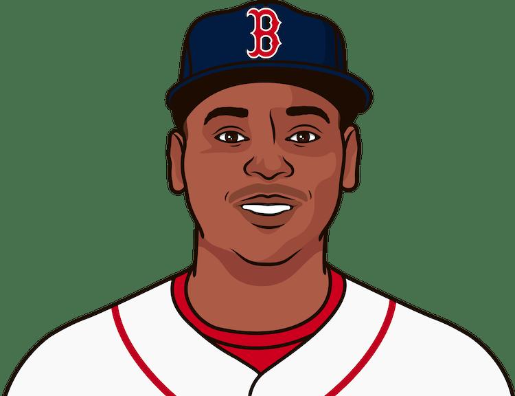 Illustration of Rafael Devers wearing the Boston Red Sox uniform