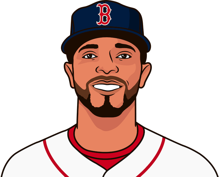 xander bogaerts vs. michadel pineda