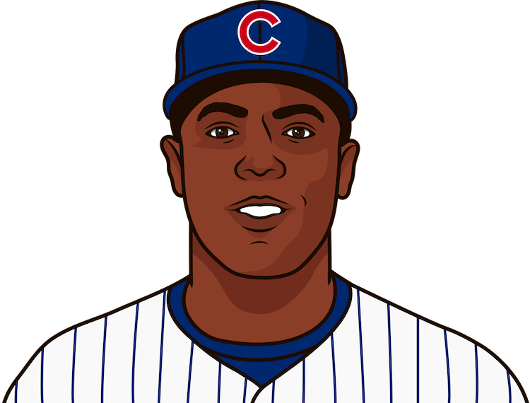 who has the highest k/9 in a postseason for the cubs with at least 10 ip and 0 gs