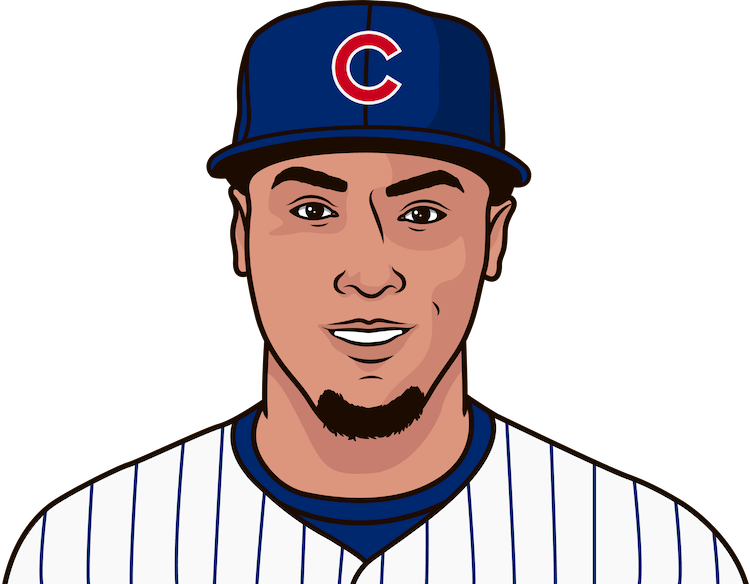 when was the last time javier baez had 3 RBI in a game