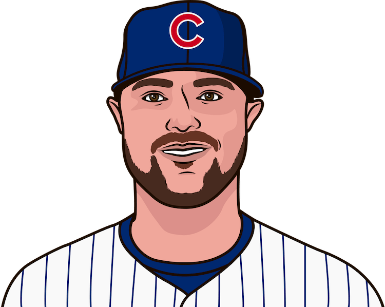 What is Jon Lester's ERA at home, on the road this season?