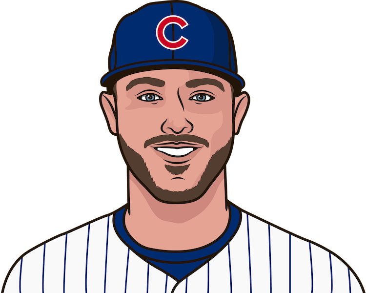 Which Cubs player has the most XBH in a game?