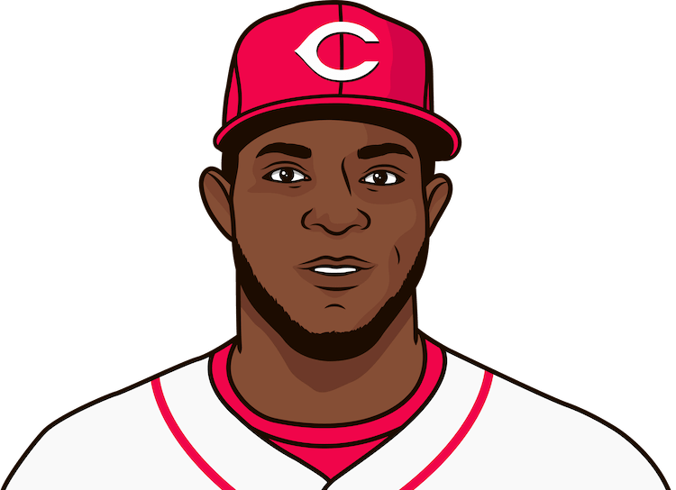 What are the most HR in a season before the All-Star break by Yasiel Puig?