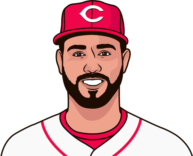 highest career avg by a reds player vs matt garza; minimum 10 pa