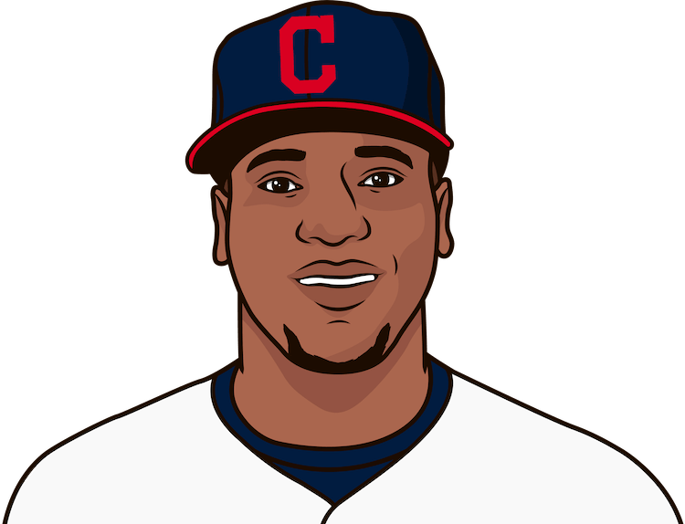 What are the most RBI in a game this season by Jose Ramirez?
