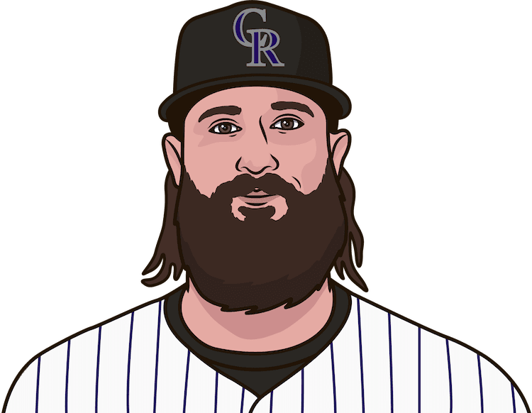 What is the Rockies record this season?