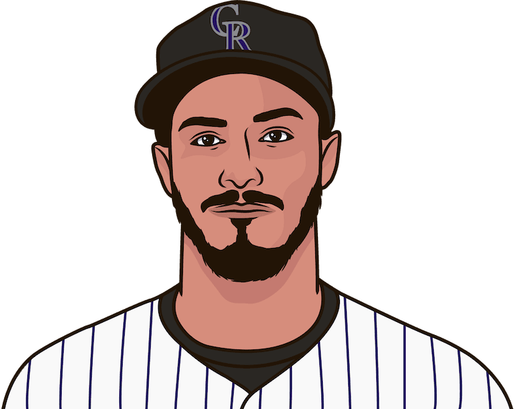 nolan arenado RBI by season