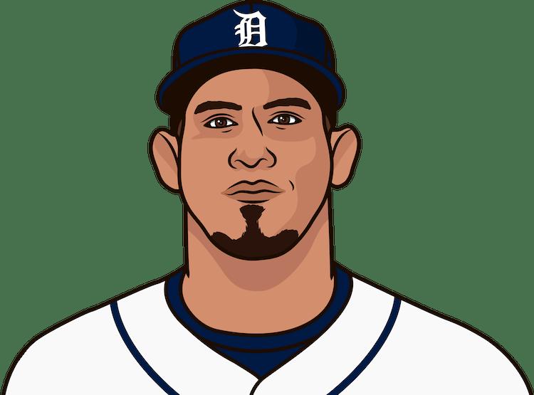 Illustration of Wilson Ramos wearing the Cleveland Indians uniform