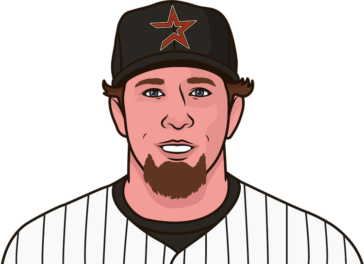 What are the most RBI in a game by Jeff Bagwell?