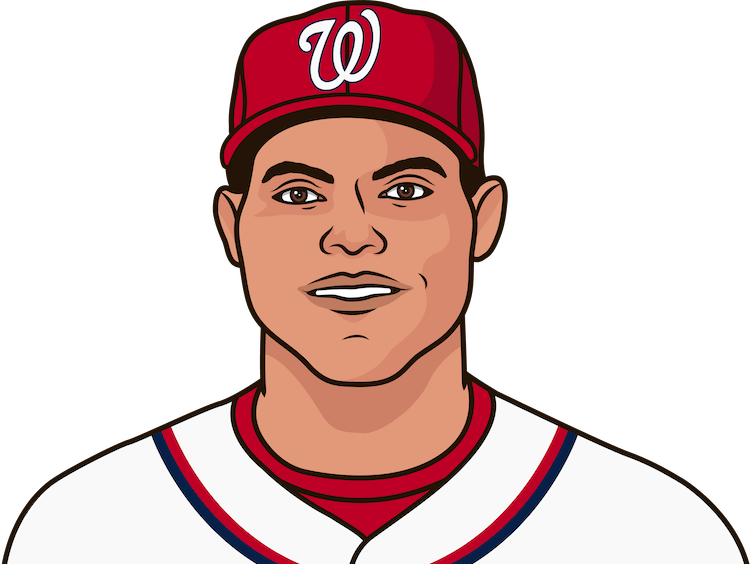 How many homers did Ivan Rodriguez have in 2010?