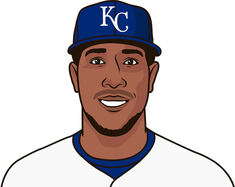 How many All-Star games did Salvador Perez play?