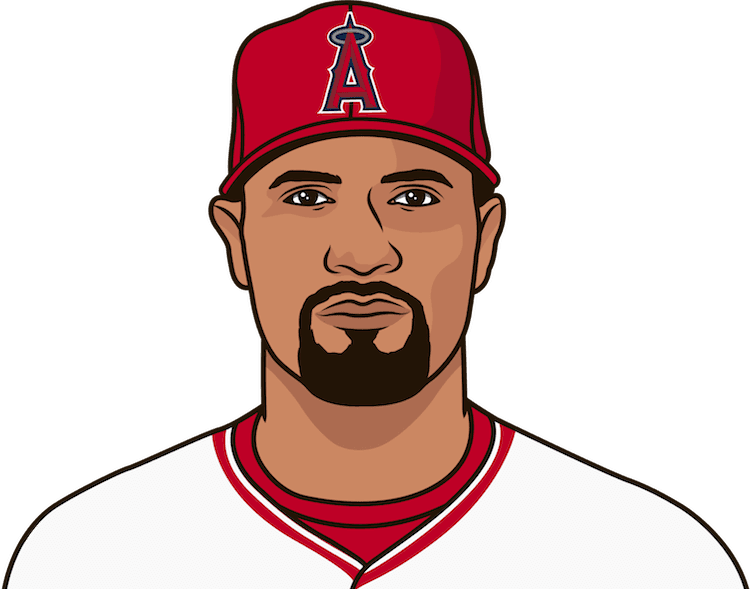 How did Albert Pujols do in his last game?