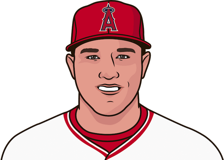 Mike Trout stats in 2014