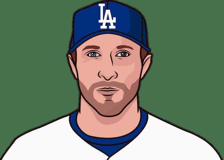 Illustration of Max Scherzer wearing the Los Angeles Dodgers uniform