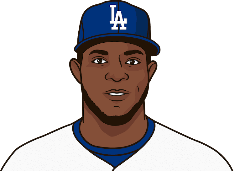 How many hits did Yasiel Puig have in June 2013?