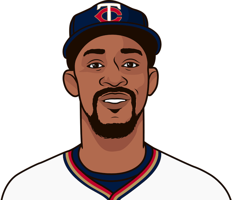 What are the most HR in a month by the Twins?