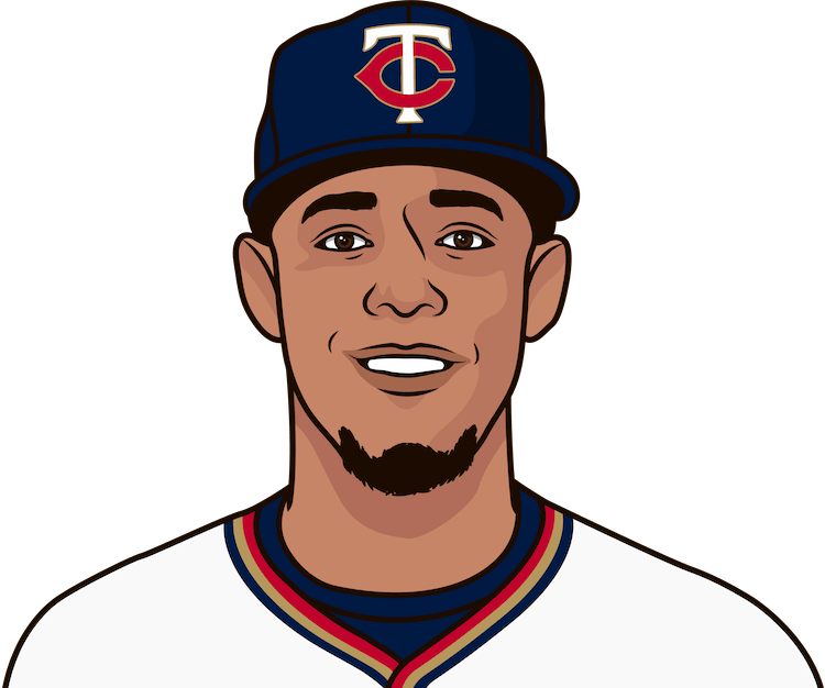 who was the last twins pitcher with 10+ ks and a loss in a home game with fewer than 2 er