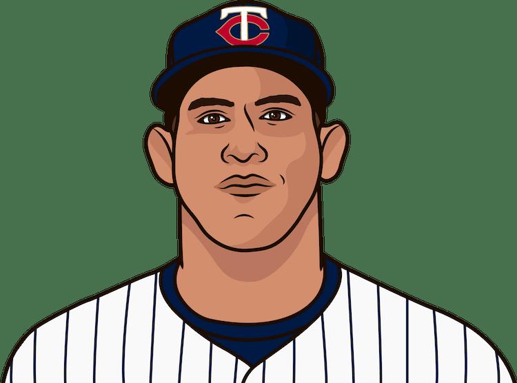 Wilson Ramos