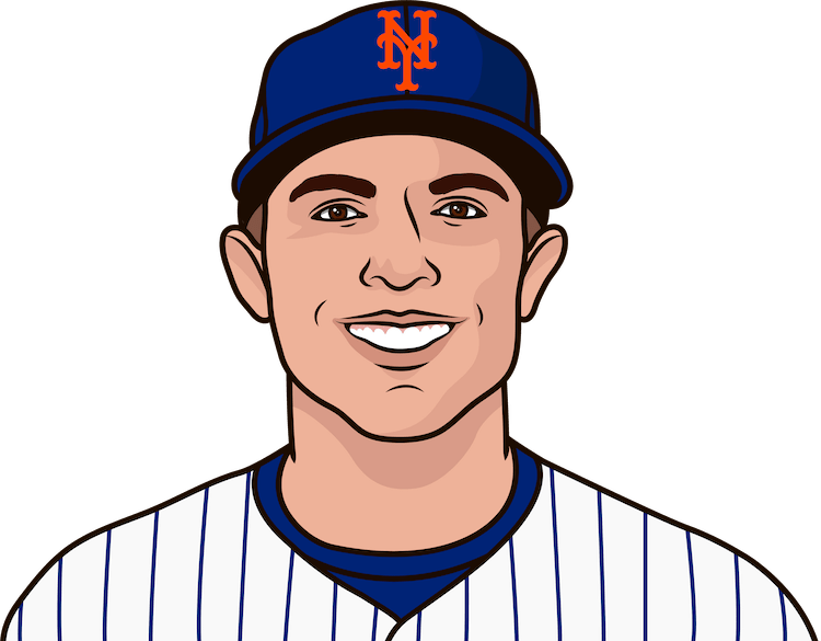 Who has the most career runs scored for the Mets?