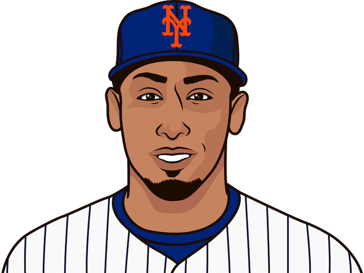 what are the most runs allowed in a game by edwin diaz