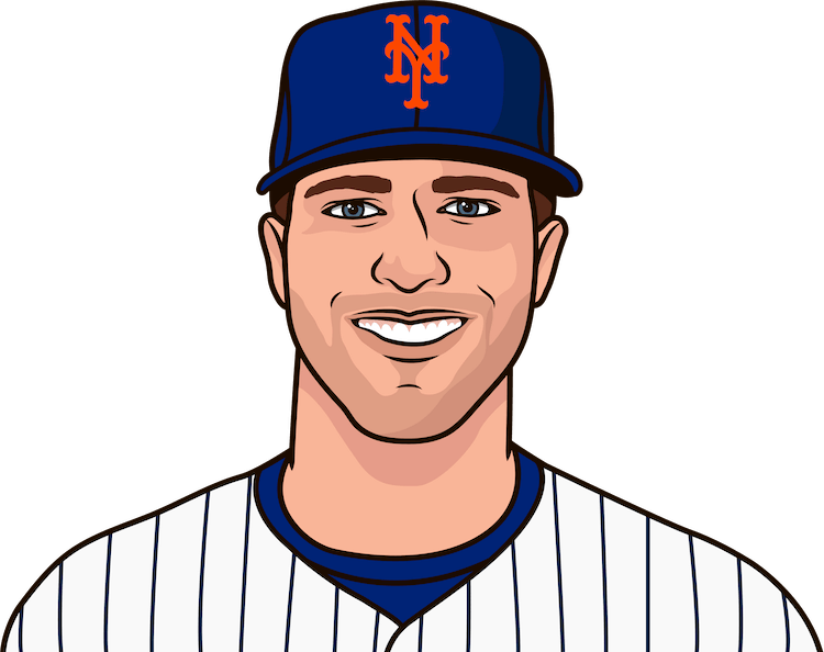 Which Mets pitcher has the best career K/9?