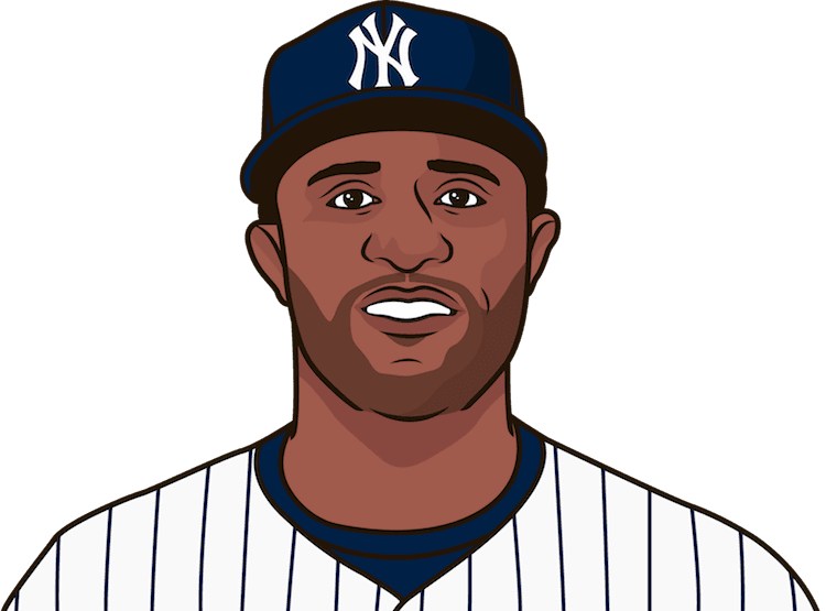 How many career strikeouts does CC Sabathia have?