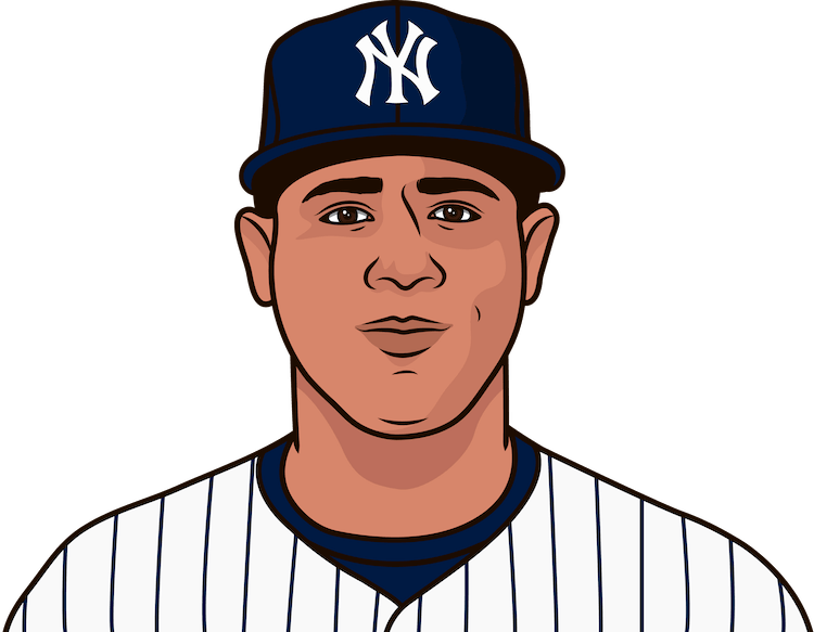 How have Gleyber Torres and Gary Sanchez done in their last three games?