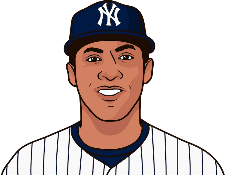 Which Yankees shortstop has the most home runs in a day?