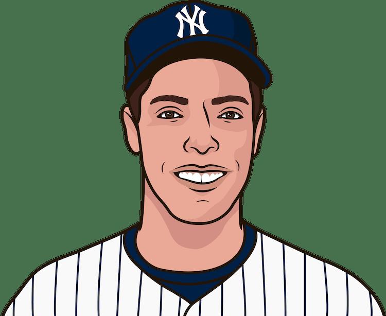 How many games did Joe DiMaggio play?