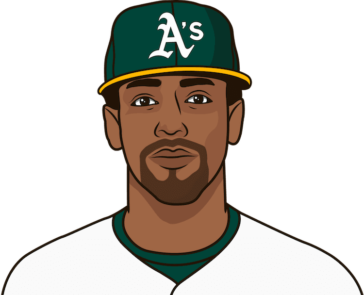 when was the last time khris davis homered in a game