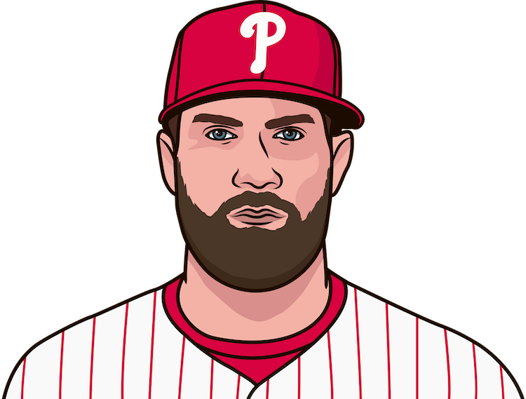 What are Bryce Harper's most RBI in a game this season?