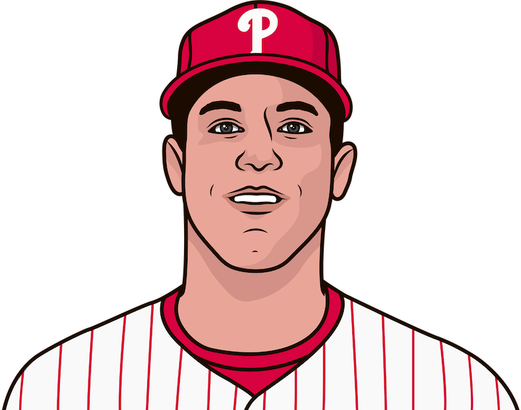 Who was the last Phillies catcher with a HR in a game after the 9th inning?