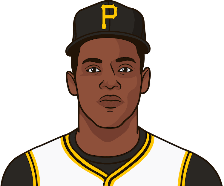 Who has the most career hits for the Pirates?