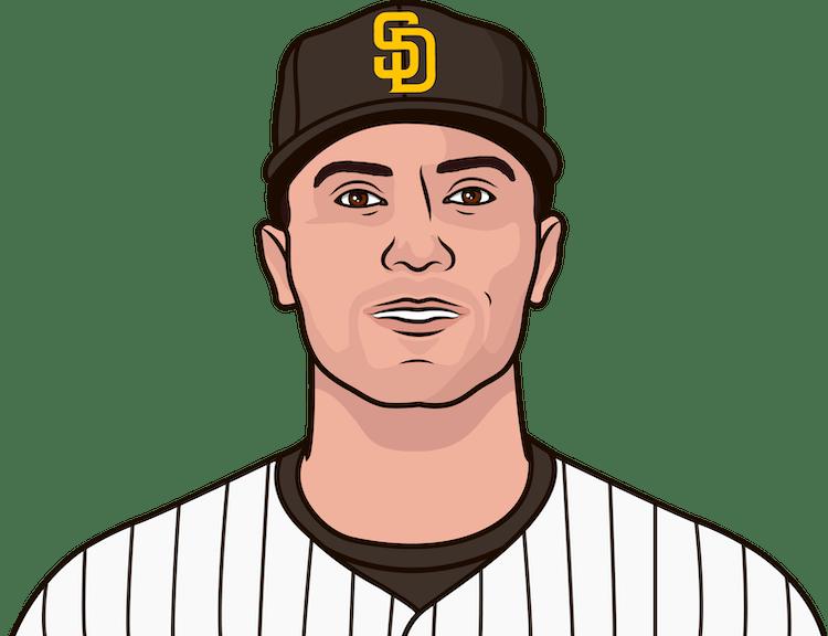 Illustration of Adam Frazier wearing the San Diego Padres uniform