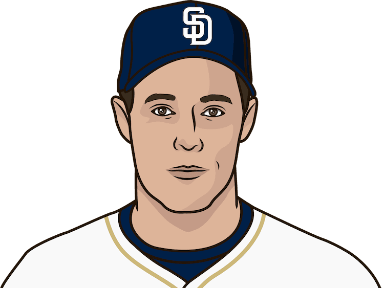 Greg Maddux wins by season with the Padres