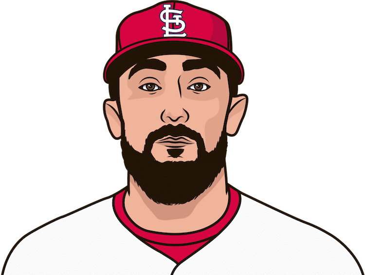 what is matt carpenter's projected ba this year