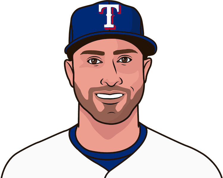 What are the most hits in a game by Joey Gallo?