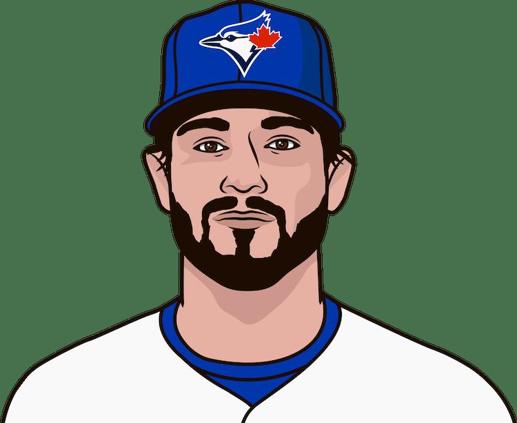Illustration of Brad Hand wearing the Toronto Blue Jays uniform
