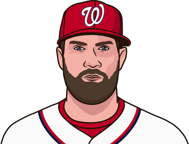 Who has the most career HR for the Nationals in the postseason?