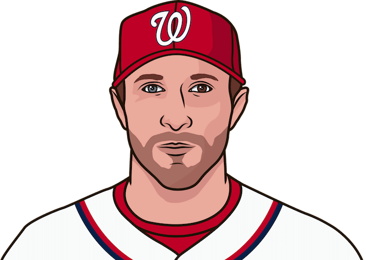 What are the most strikeouts in a season by Max Scherzer?