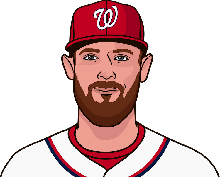 what are the most strikeouts in a game this season by stephen strasburg